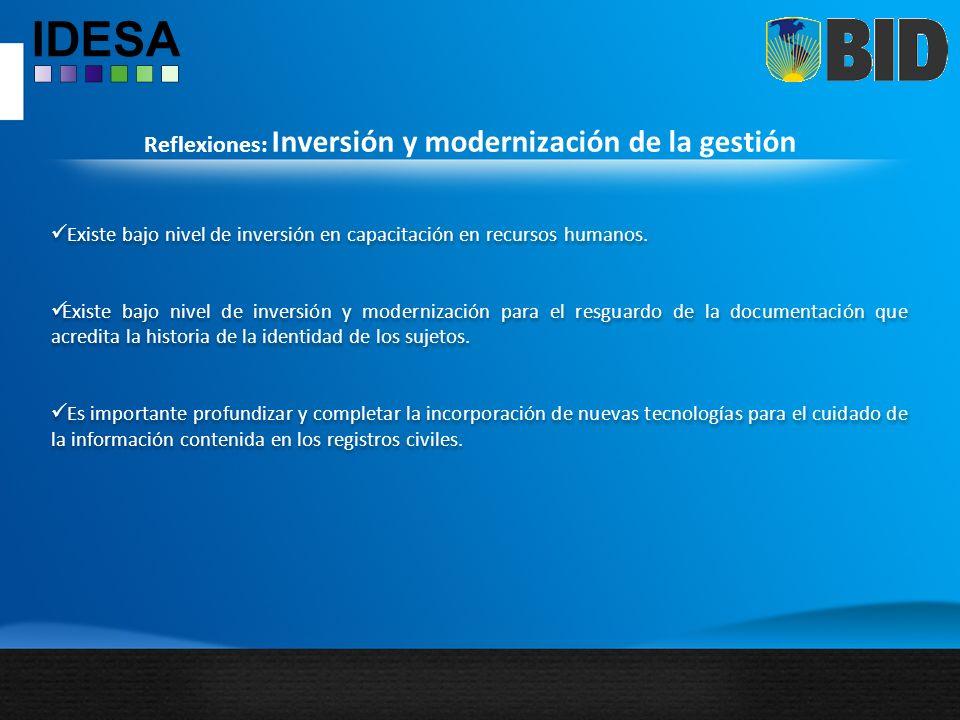 Reflexiones: Inversión y modernización de la gestión
