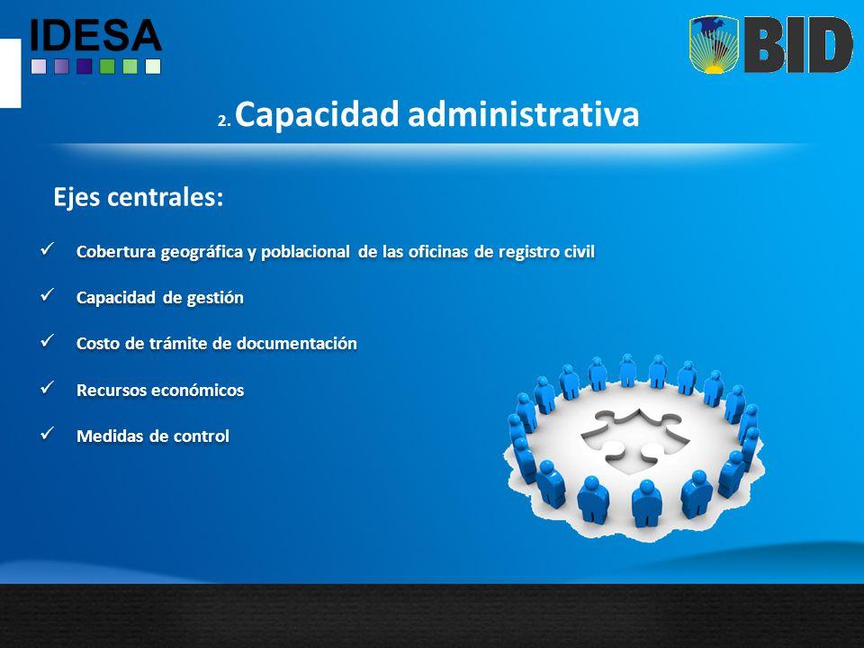 2. Capacidad administrativa