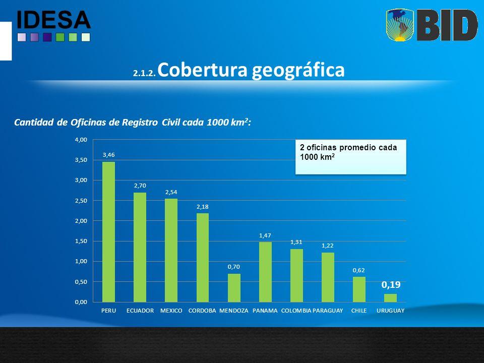 Cantidad de Oficinas de Registro Civil cada 1000 km2: