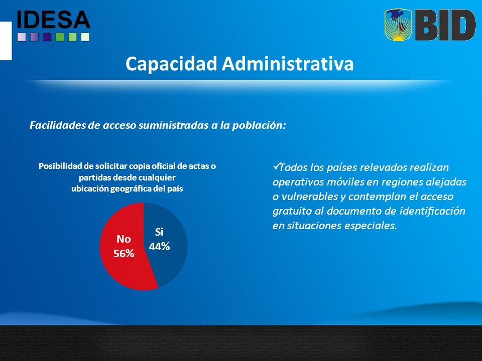 Capacidad Administrativa