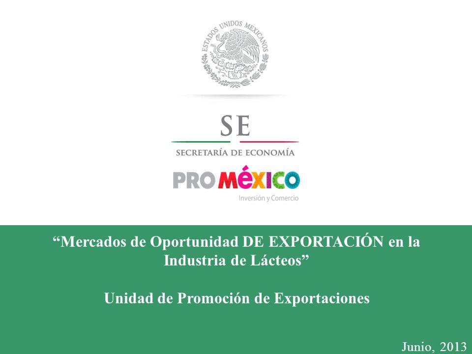 Mercados de Oportunidad DE EXPORTACIÓN en la Industria de Lácteos