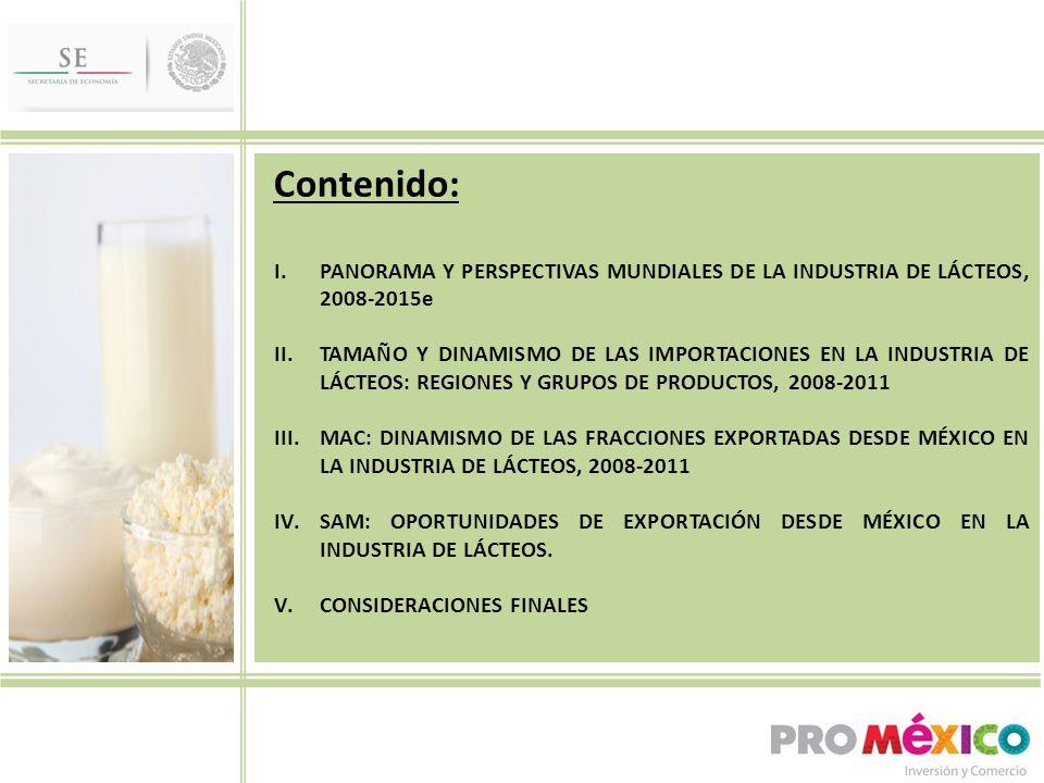 Contenido: PANORAMA Y PERSPECTIVAS MUNDIALES DE LA INDUSTRIA DE LÁCTEOS, 2008-2015e.