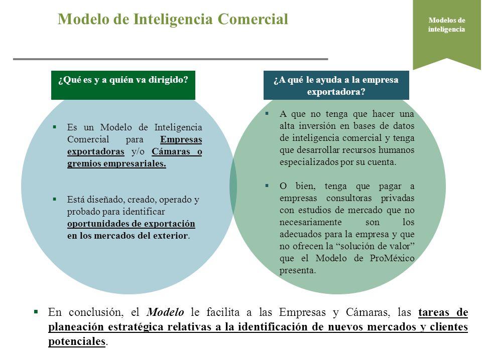 Modelo de Inteligencia Comercial