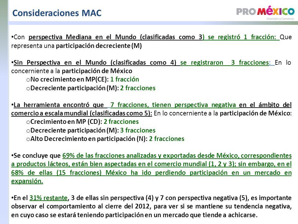 Consideraciones MAC