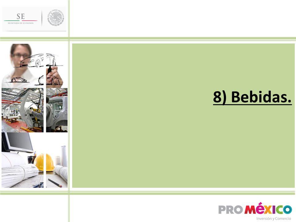 8) Bebidas.