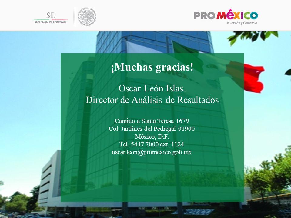 ¡Muchas gracias! Oscar León Islas. Director de Análisis de Resultados