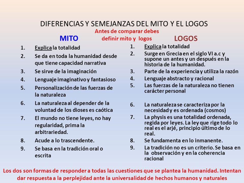 DIFERENCIAS Y SEMEJANZAS DEL MITO Y EL LOGOS