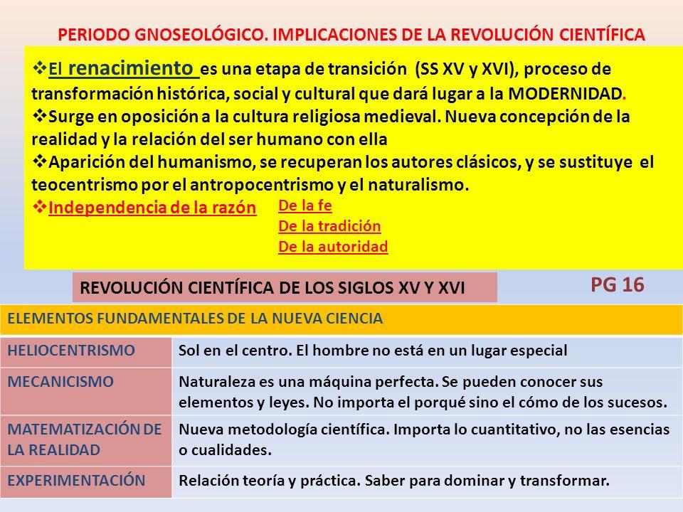 PG 16 PERIODO GNOSEOLÓGICO. IMPLICACIONES DE LA REVOLUCIÓN CIENTÍFICA