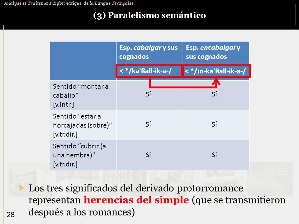 (3) Paralelismo semántico