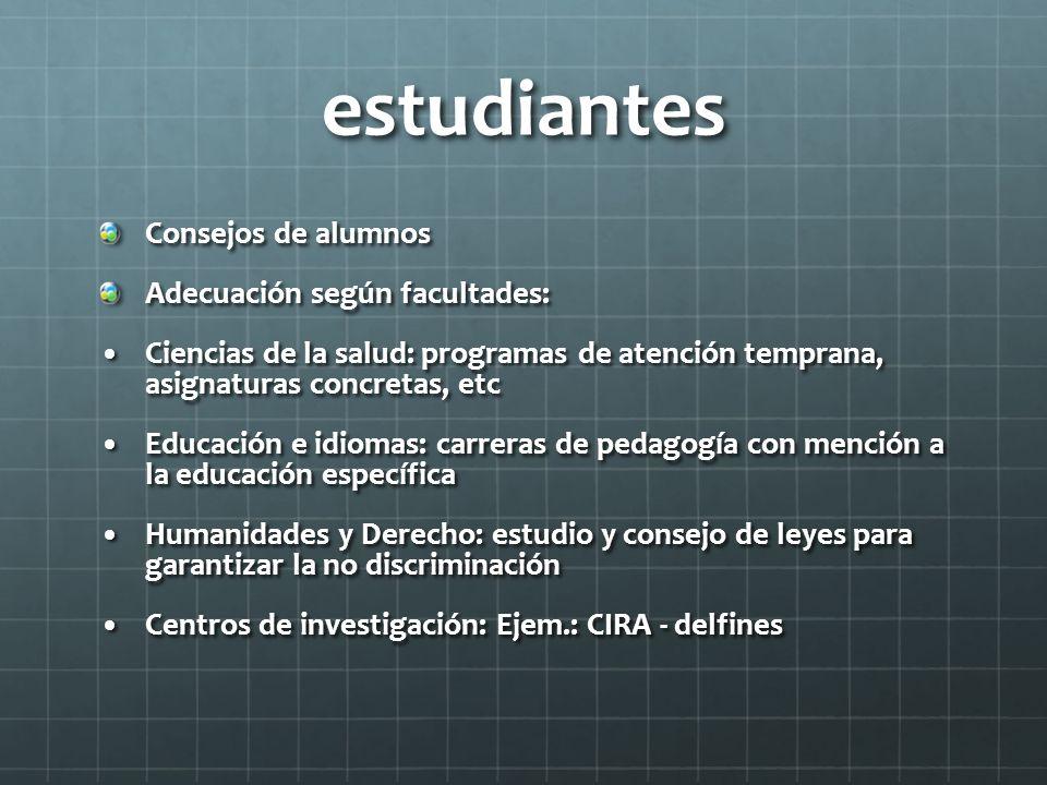 estudiantes Consejos de alumnos Adecuación según facultades: