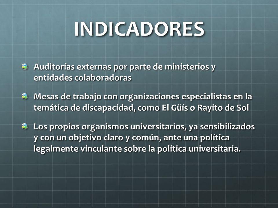 INDICADORES Auditorías externas por parte de ministerios y entidades colaboradoras.