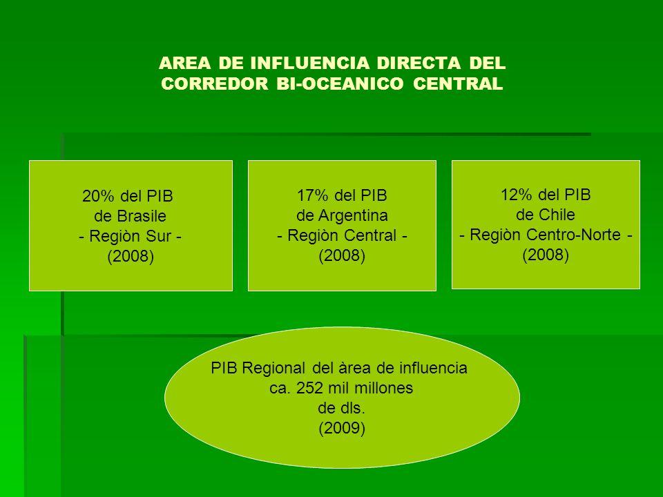 AREA DE INFLUENCIA DIRECTA DEL CORREDOR BI-OCEANICO CENTRAL