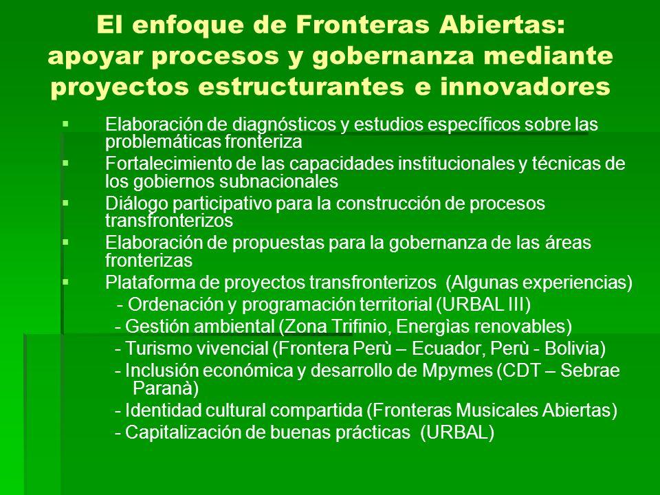 El enfoque de Fronteras Abiertas: apoyar procesos y gobernanza mediante proyectos estructurantes e innovadores