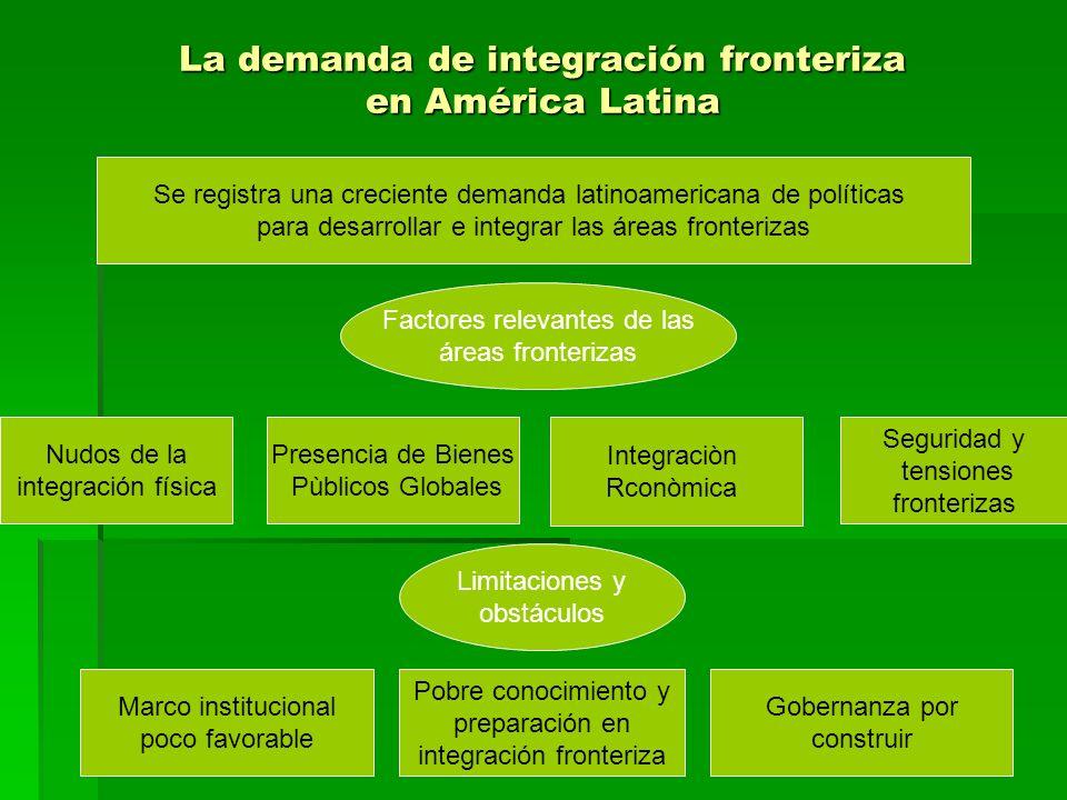 La demanda de integración fronteriza en América Latina