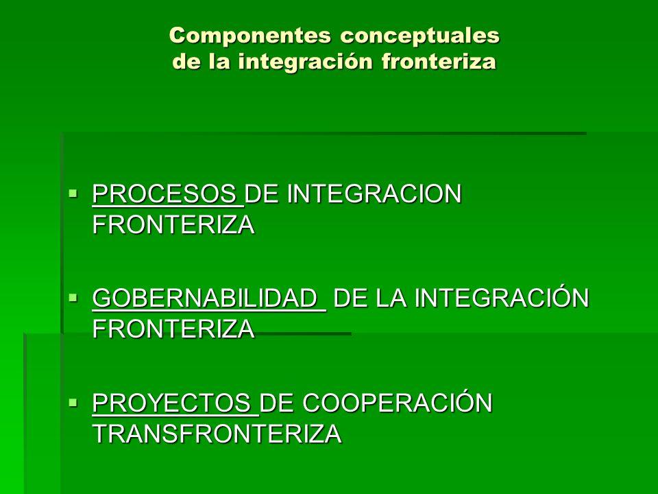 Componentes conceptuales de la integración fronteriza