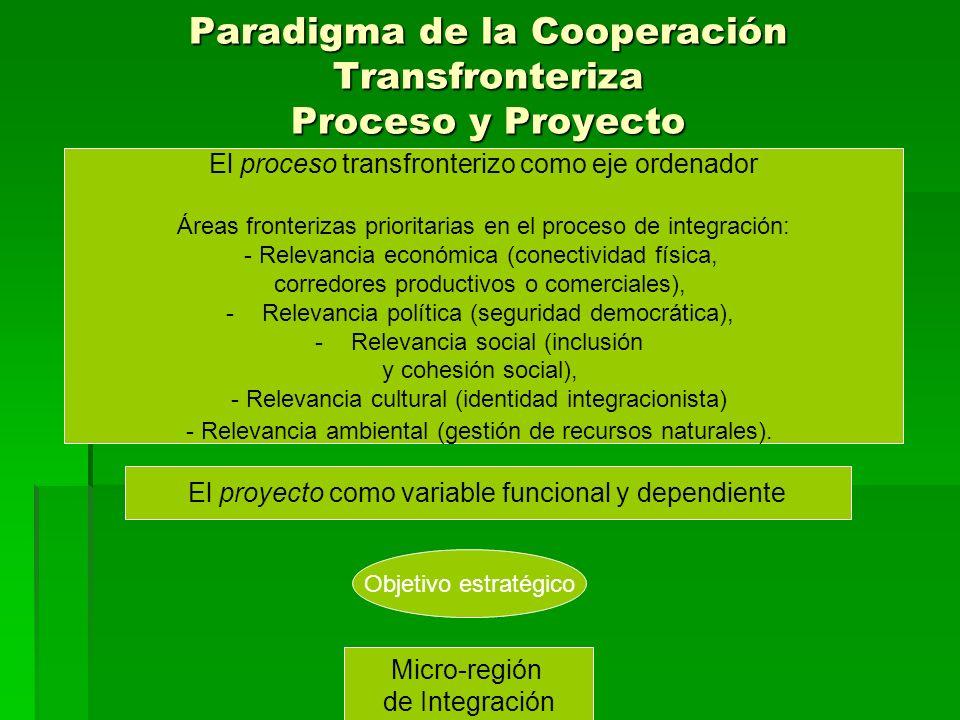 Paradigma de la Cooperación Transfronteriza Proceso y Proyecto