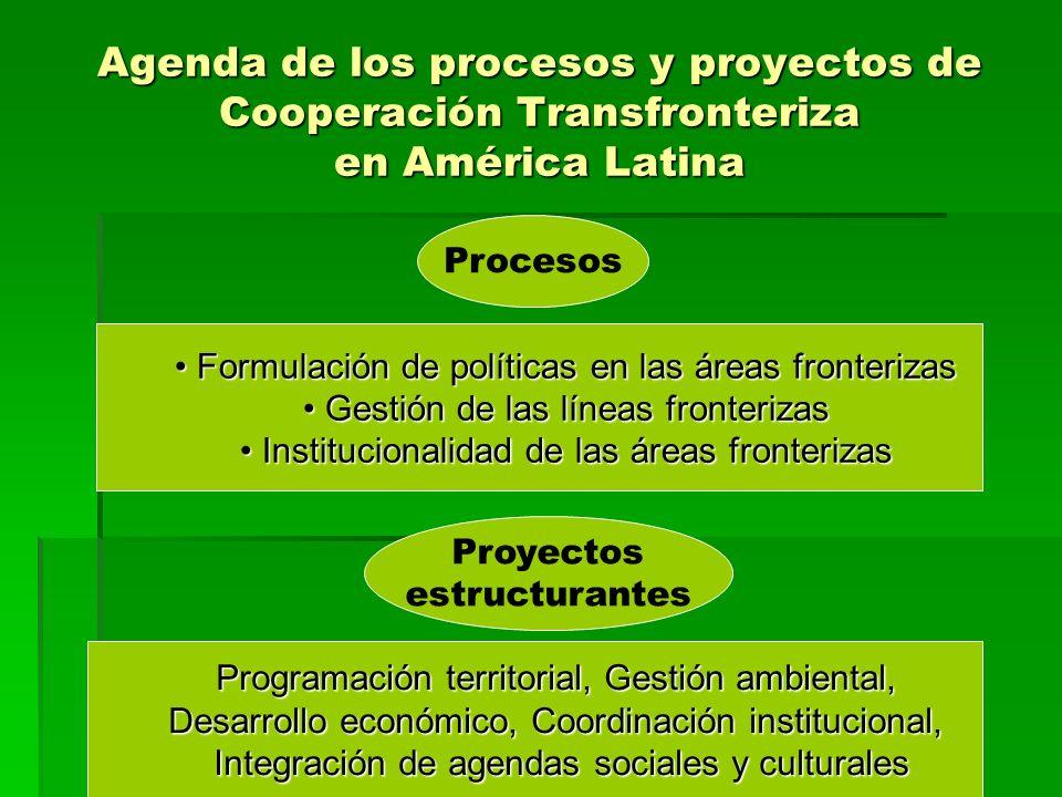 Agenda de los procesos y proyectos de Cooperación Transfronteriza en América Latina