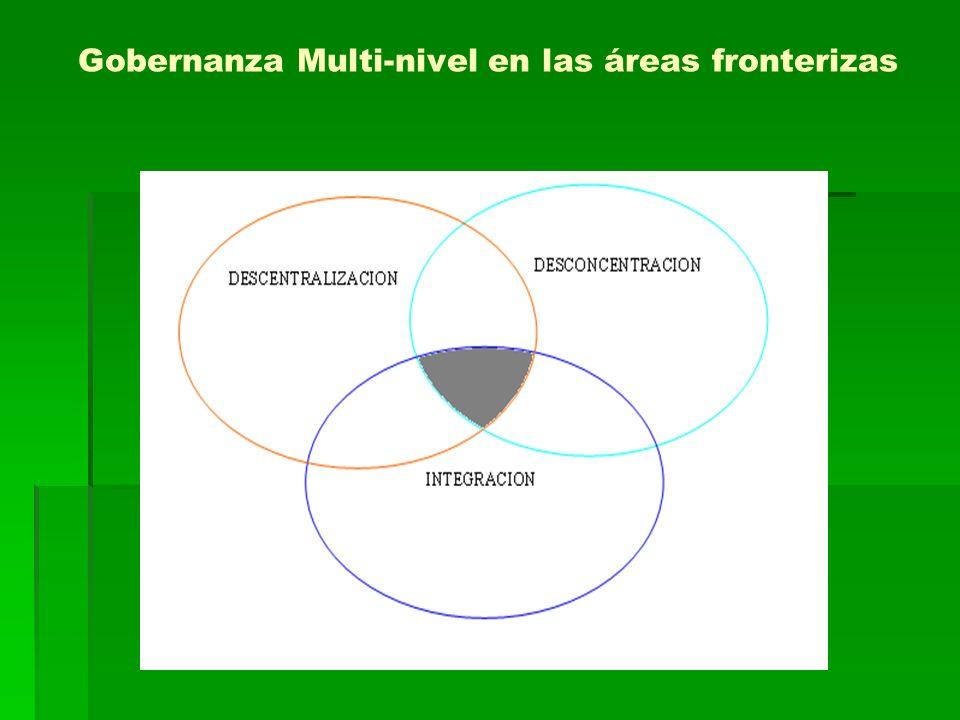Gobernanza Multi-nivel en las áreas fronterizas