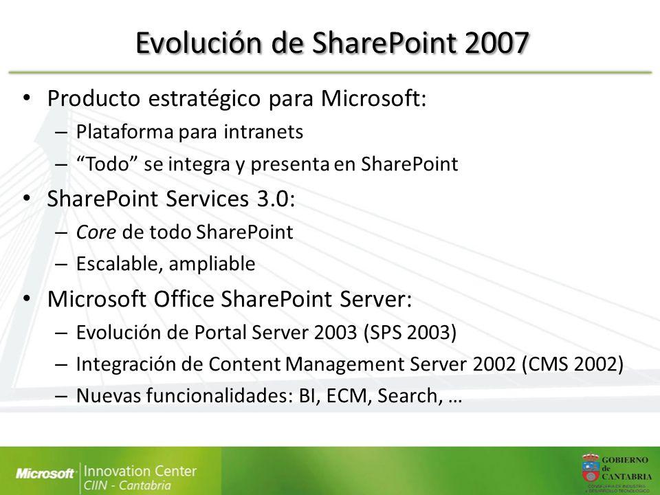 Evolución de SharePoint 2007