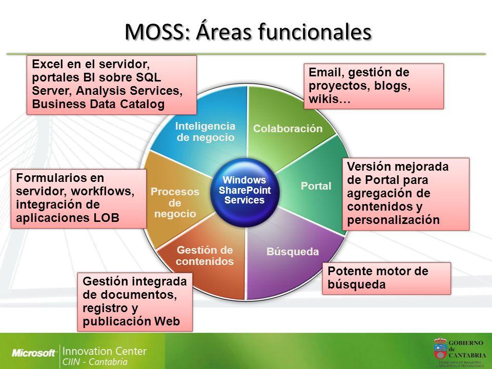 MOSS: Áreas funcionales