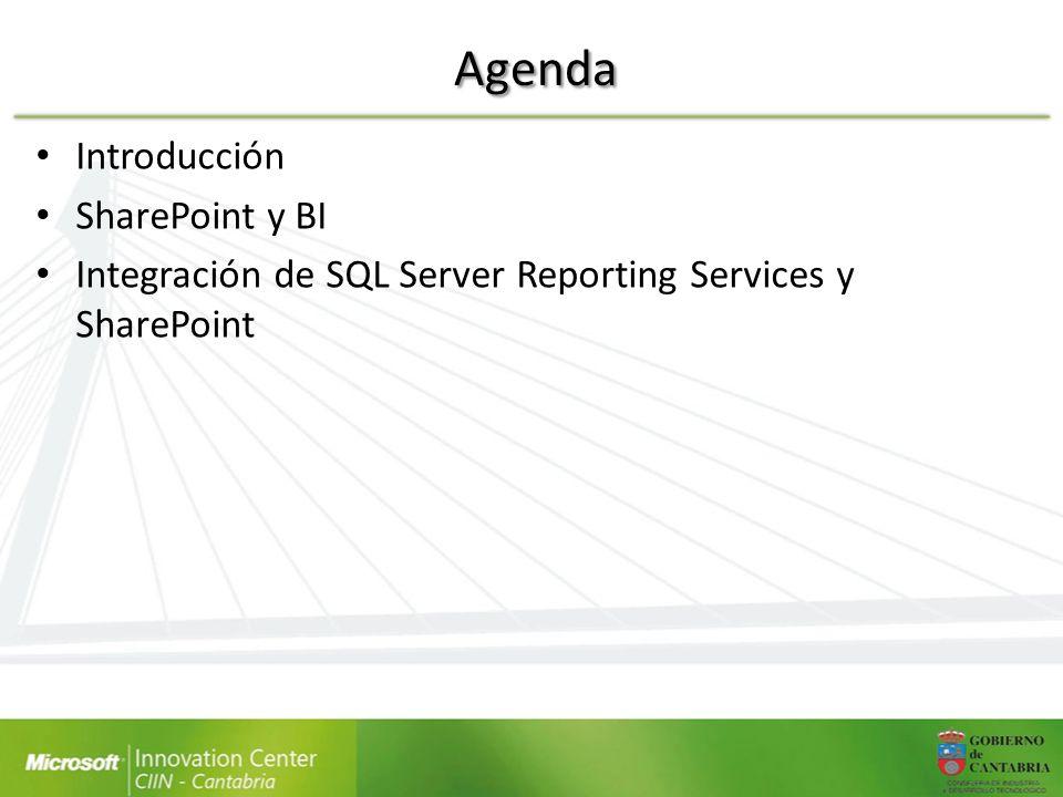 Agenda Introducción SharePoint y BI