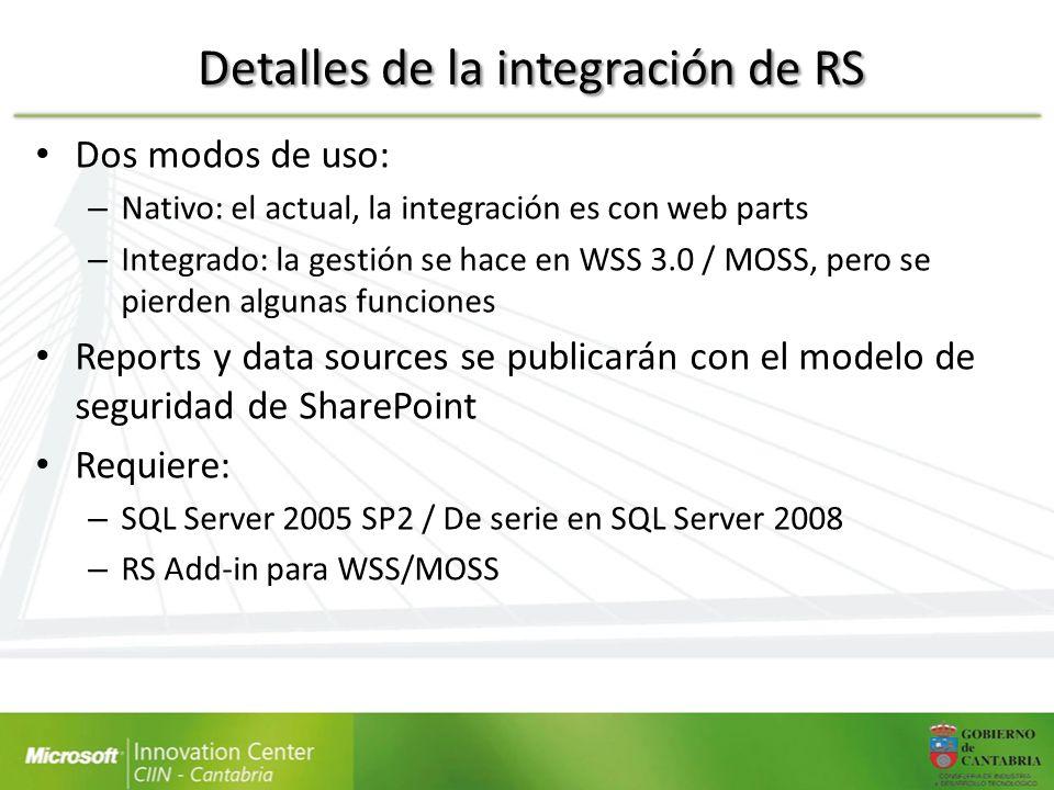 Detalles de la integración de RS