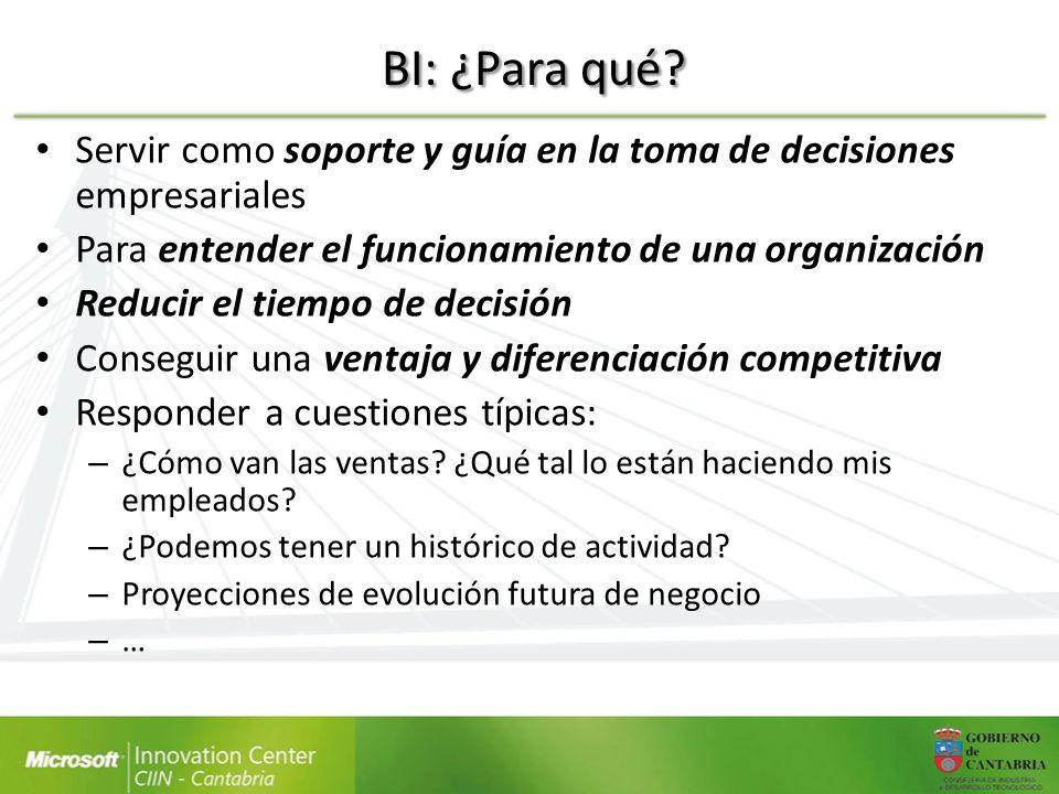 BI: ¿Para qué Servir como soporte y guía en la toma de decisiones empresariales. Para entender el funcionamiento de una organización.
