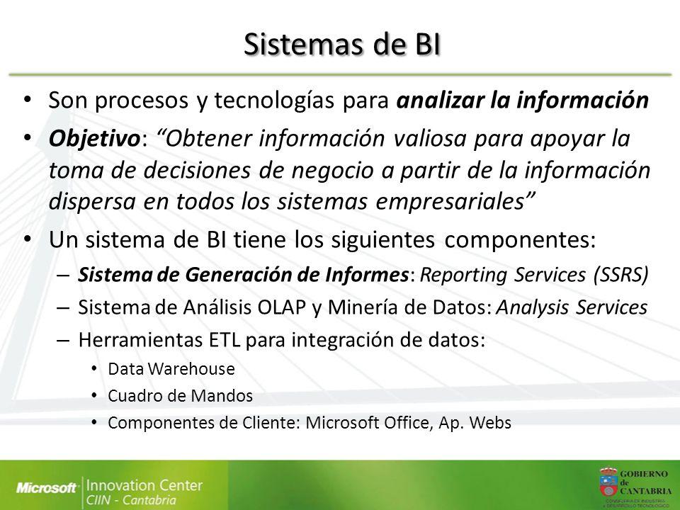 Sistemas de BI Son procesos y tecnologías para analizar la información