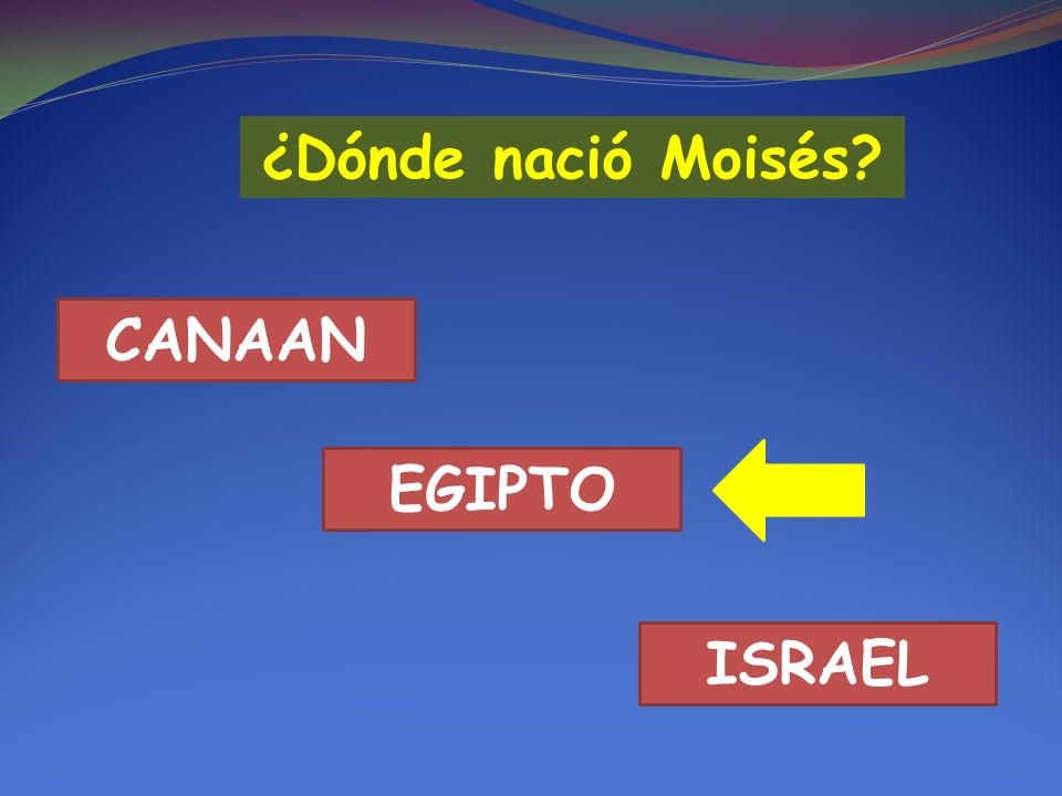 ¿Dónde nació Moisés CANAAN EGIPTO ISRAEL