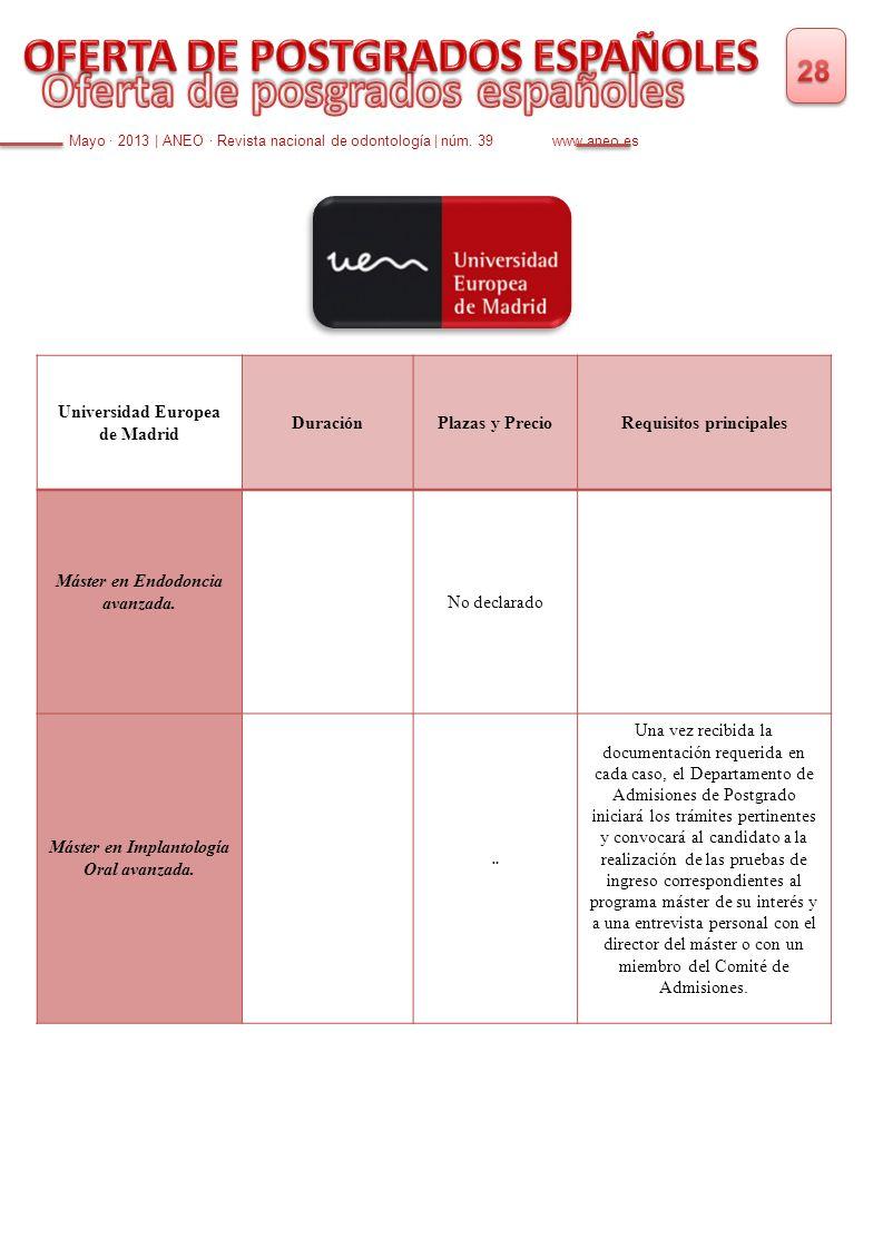 Oferta de posgrados españoles