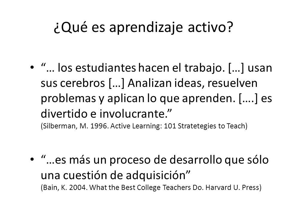 ¿Qué es aprendizaje activo