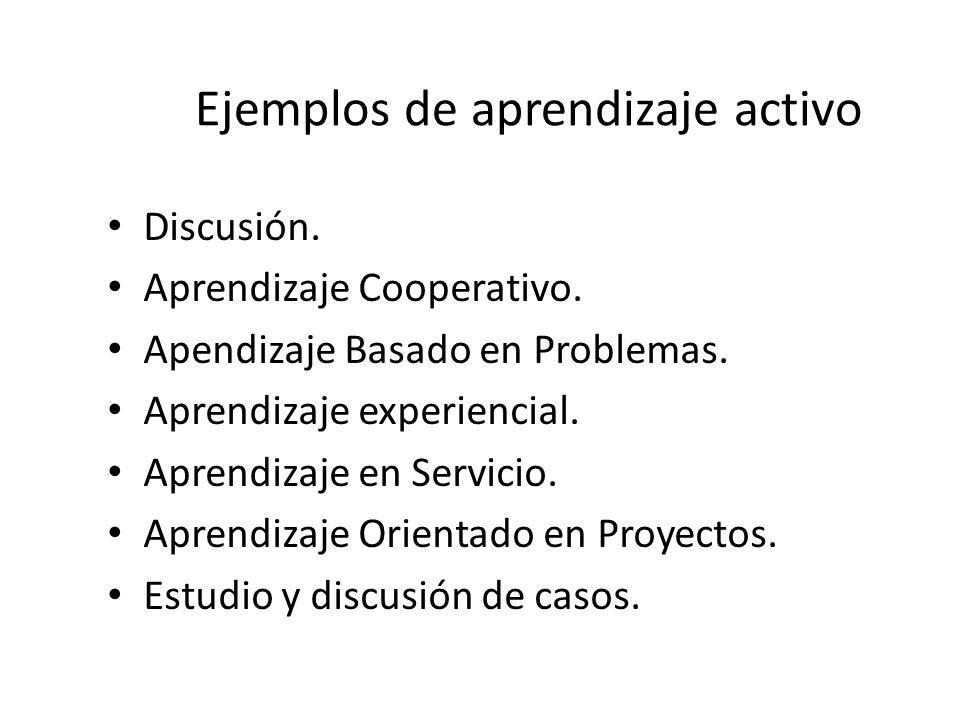 Ejemplos de aprendizaje activo
