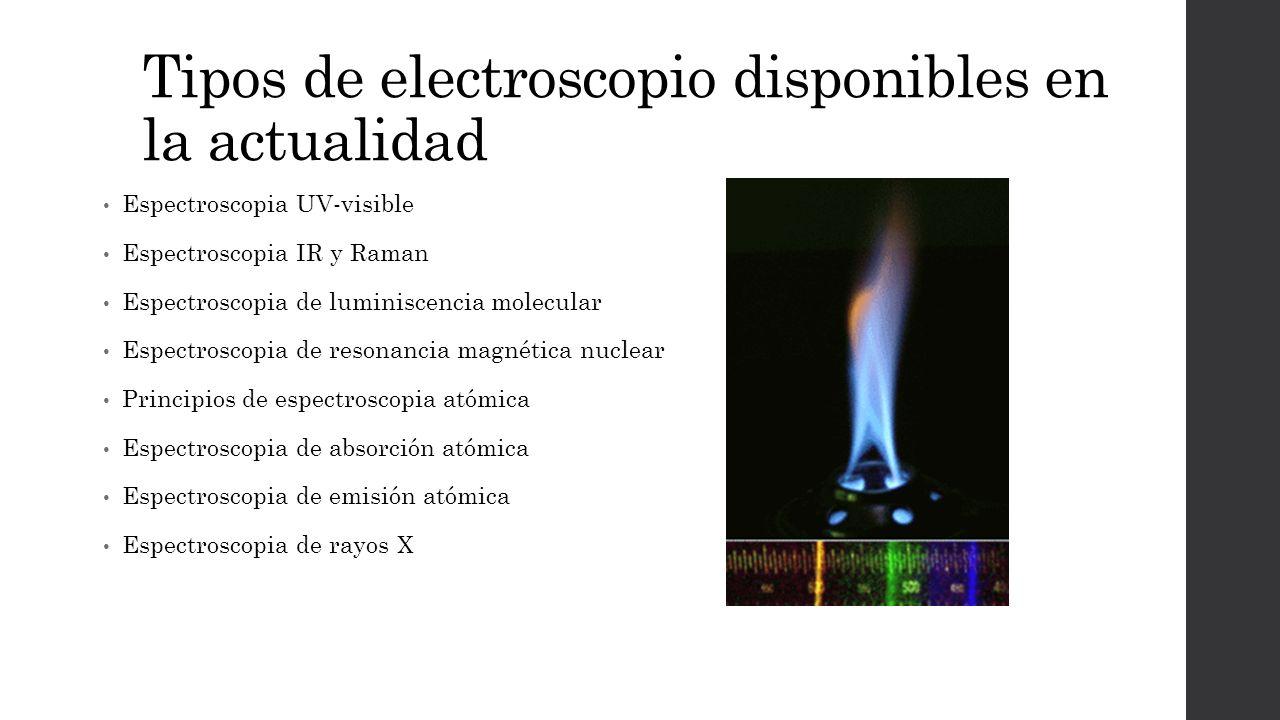 Tipos de electroscopio disponibles en la actualidad