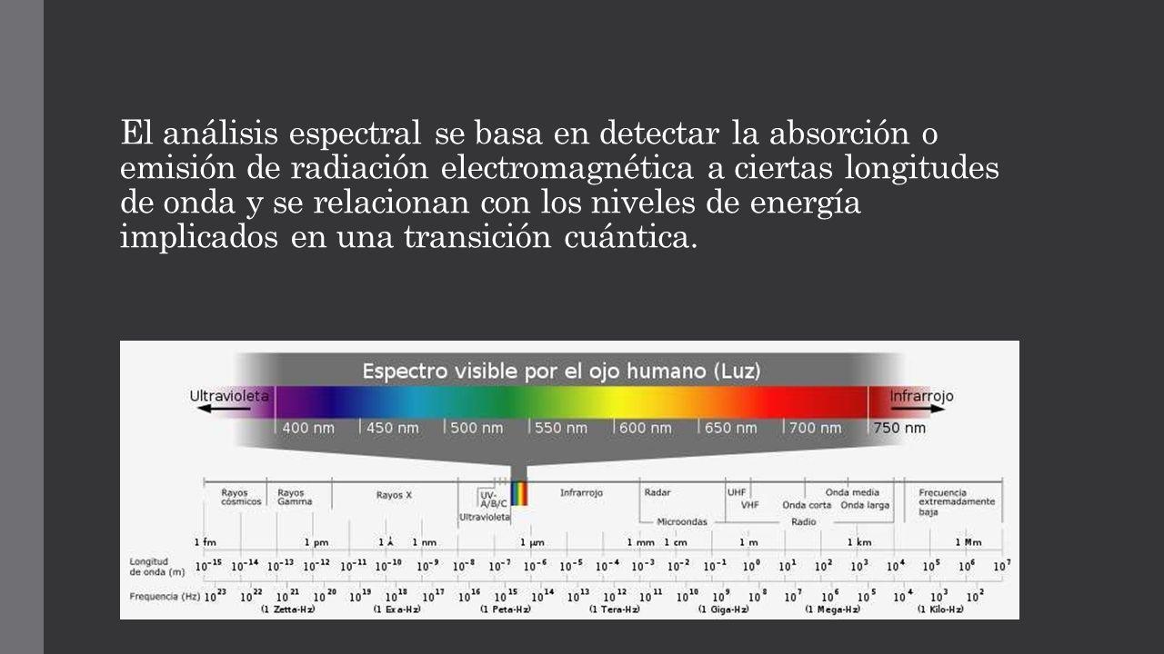 El análisis espectral se basa en detectar la absorción o emisión de radiación electromagnética a ciertas longitudes de onda y se relacionan con los niveles de energía implicados en una transición cuántica.