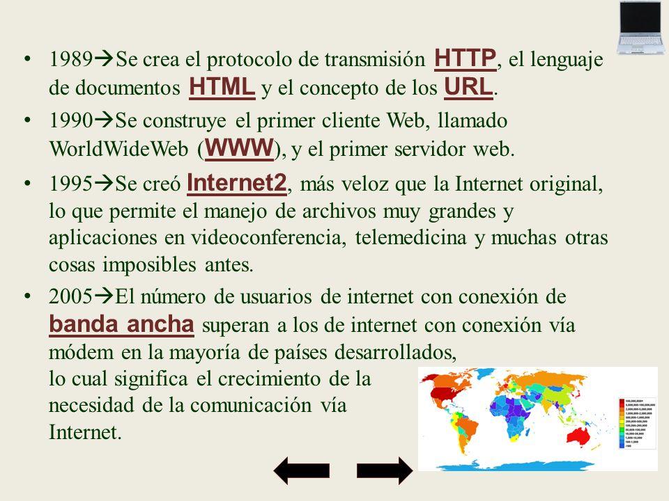 1989Se crea el protocolo de transmisión HTTP, el lenguaje de documentos HTML y el concepto de los URL.