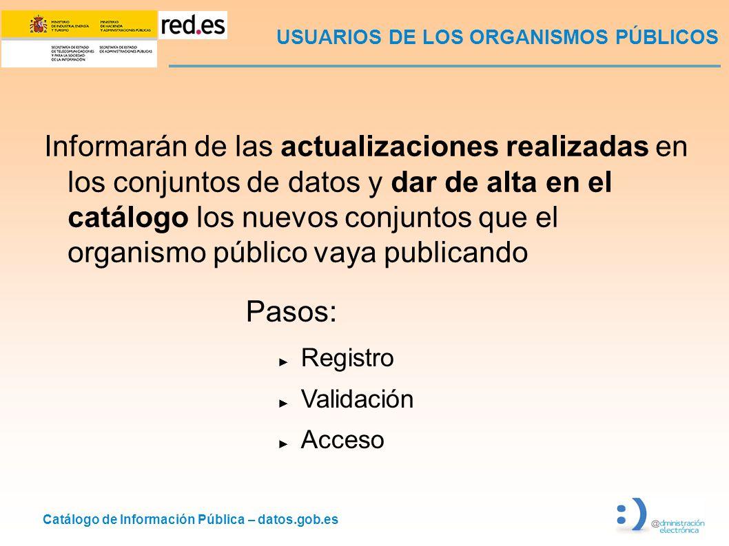 USUARIOS DE LOS ORGANISMOS PÚBLICOS