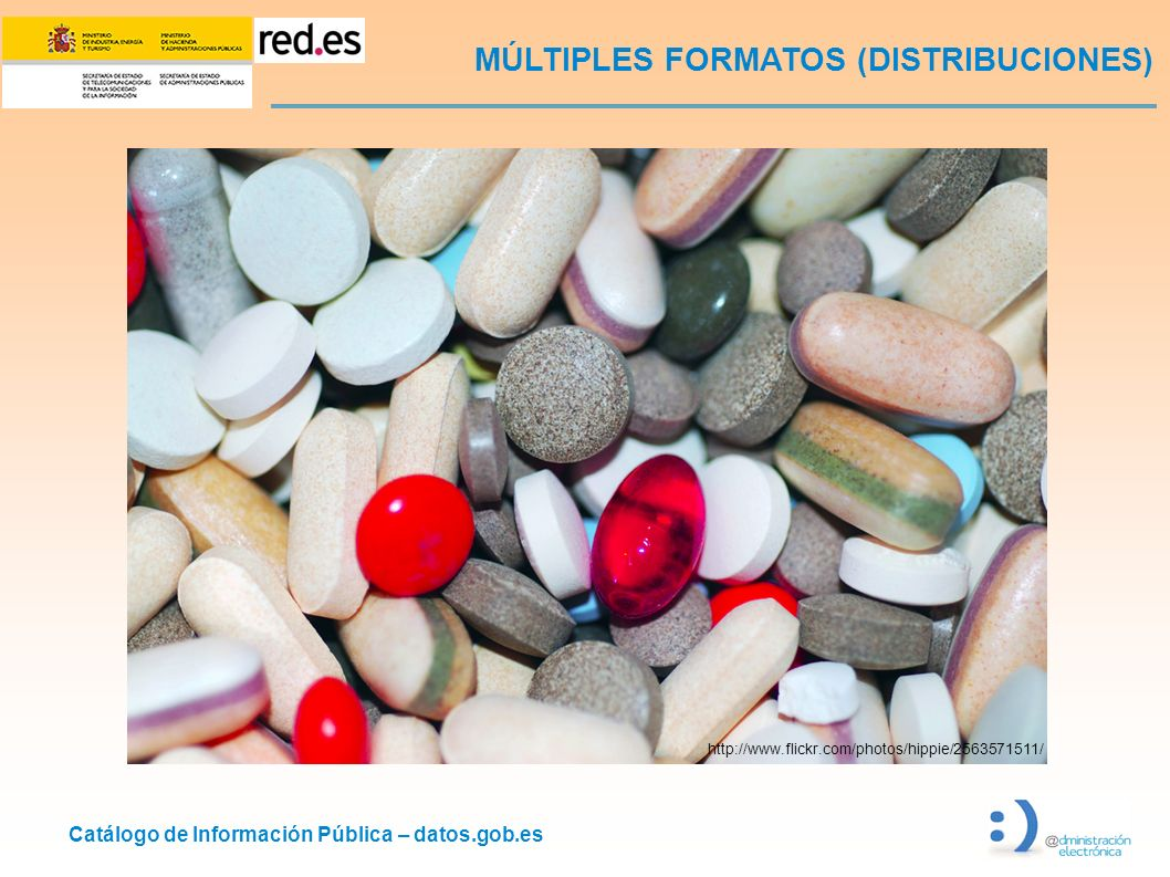 MÚLTIPLES FORMATOS (DISTRIBUCIONES)