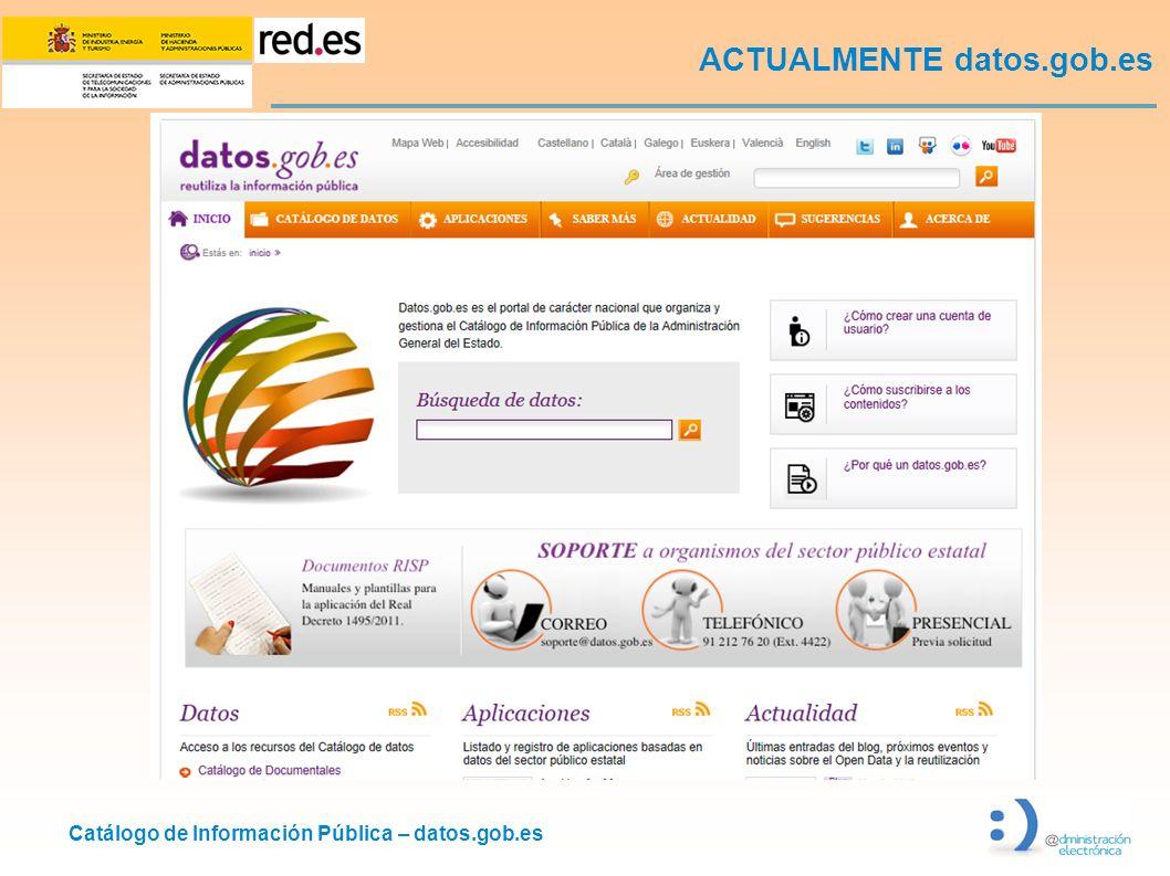 ACTUALMENTE datos.gob.es
