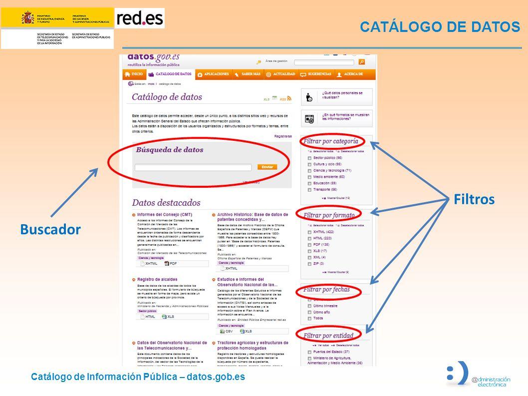CATÁLOGO DE DATOS Filtros Buscador