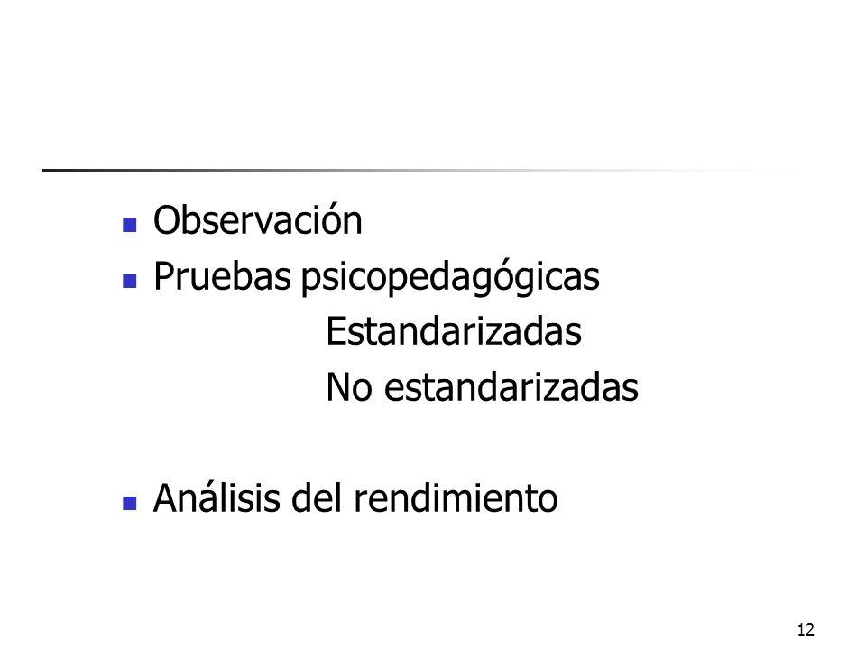 Observación Pruebas psicopedagógicas Estandarizadas No estandarizadas Análisis del rendimiento