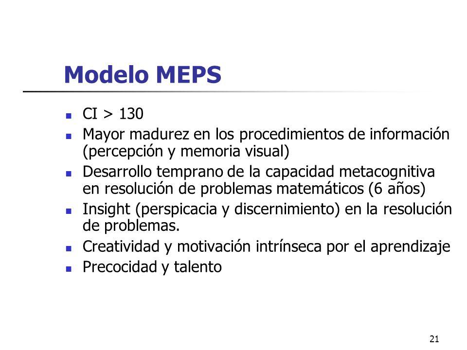 Modelo MEPS CI > 130. Mayor madurez en los procedimientos de información (percepción y memoria visual)