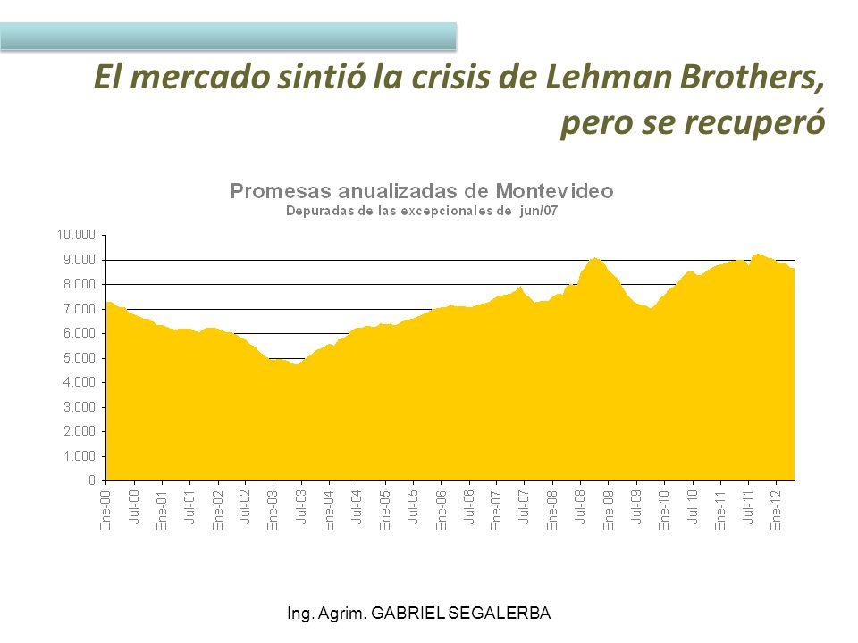 El mercado sintió la crisis de Lehman Brothers, pero se recuperó