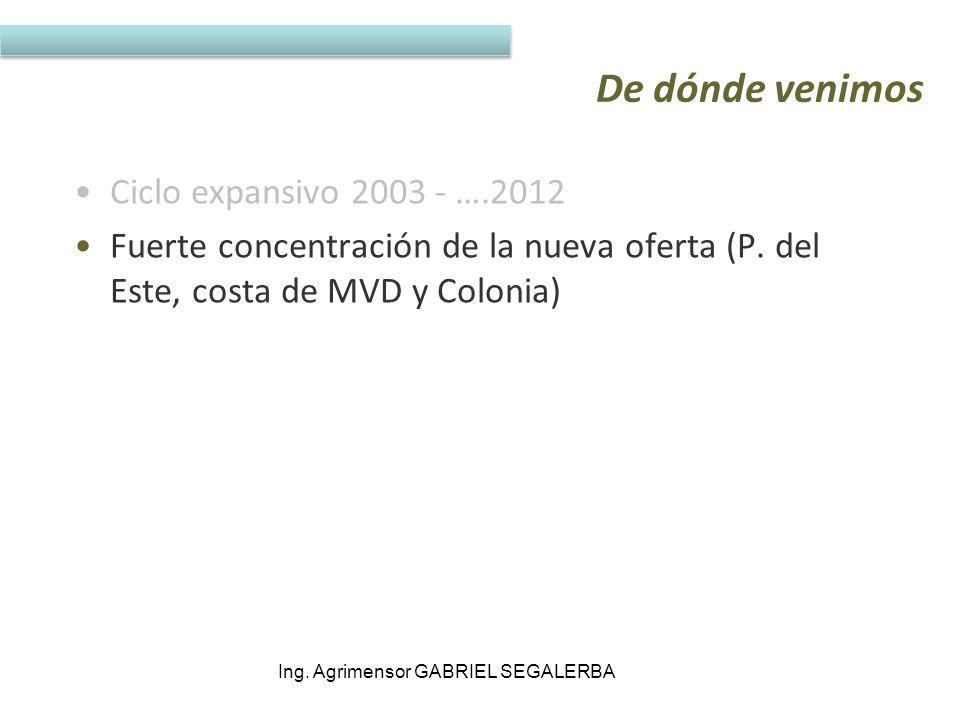 Ing. Agrimensor GABRIEL SEGALERBA