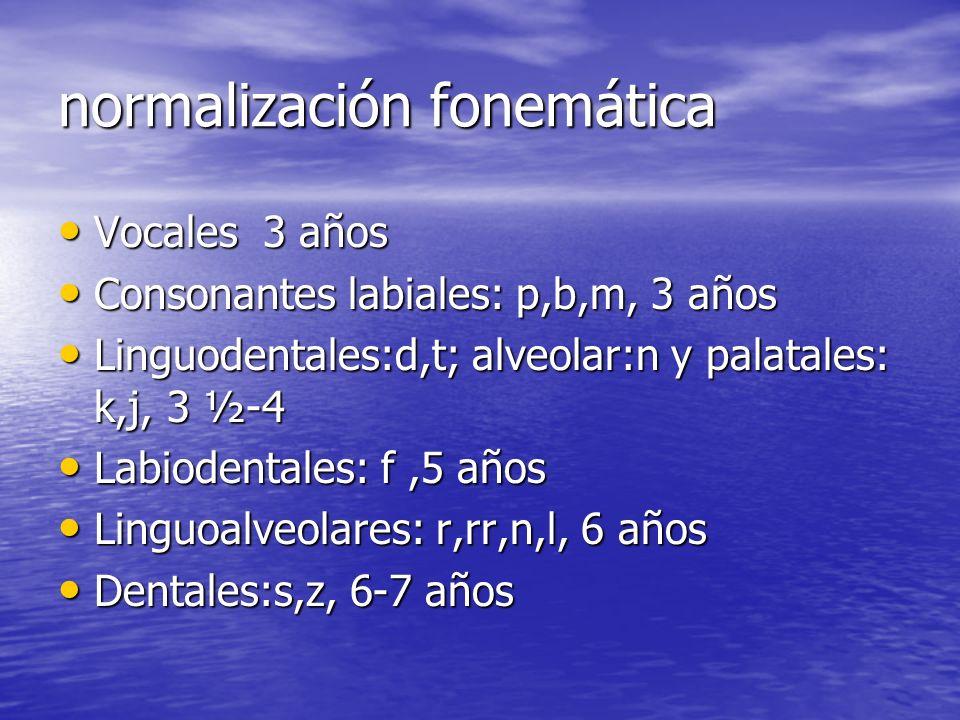 normalización fonemática