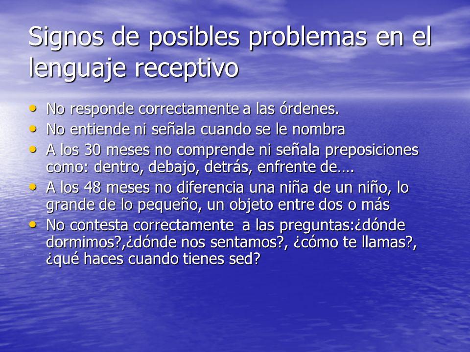 Signos de posibles problemas en el lenguaje receptivo