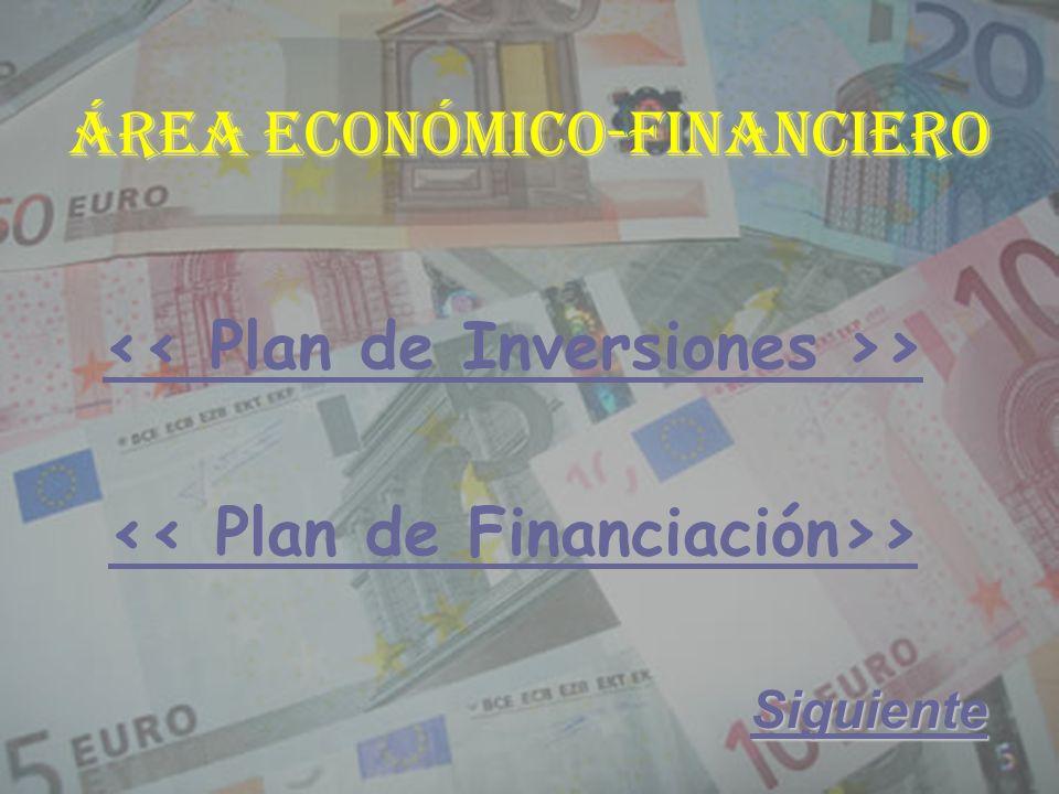 Área económico-financiero