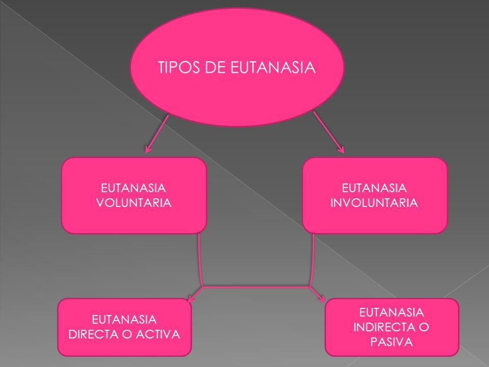 TIPOS DE EUTANASIA EUTANASIA VOLUNTARIA EUTANASIA INVOLUNTARIA
