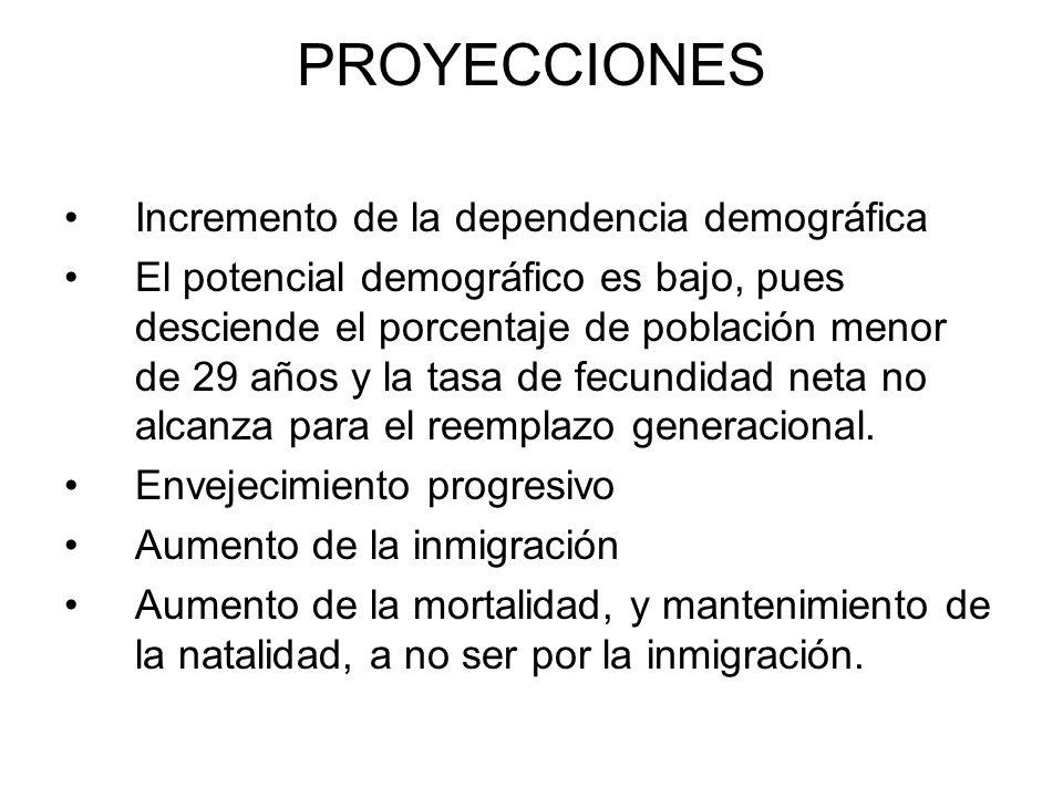 PROYECCIONES Incremento de la dependencia demográfica