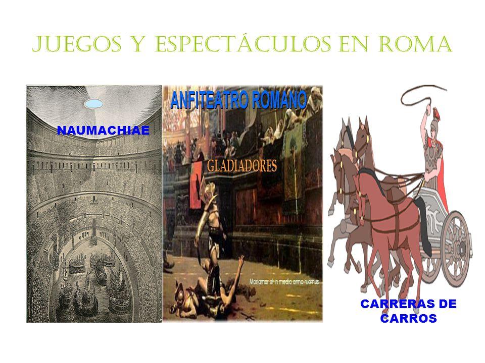 JUEGOS Y ESPECTÁCULOS EN ROMA