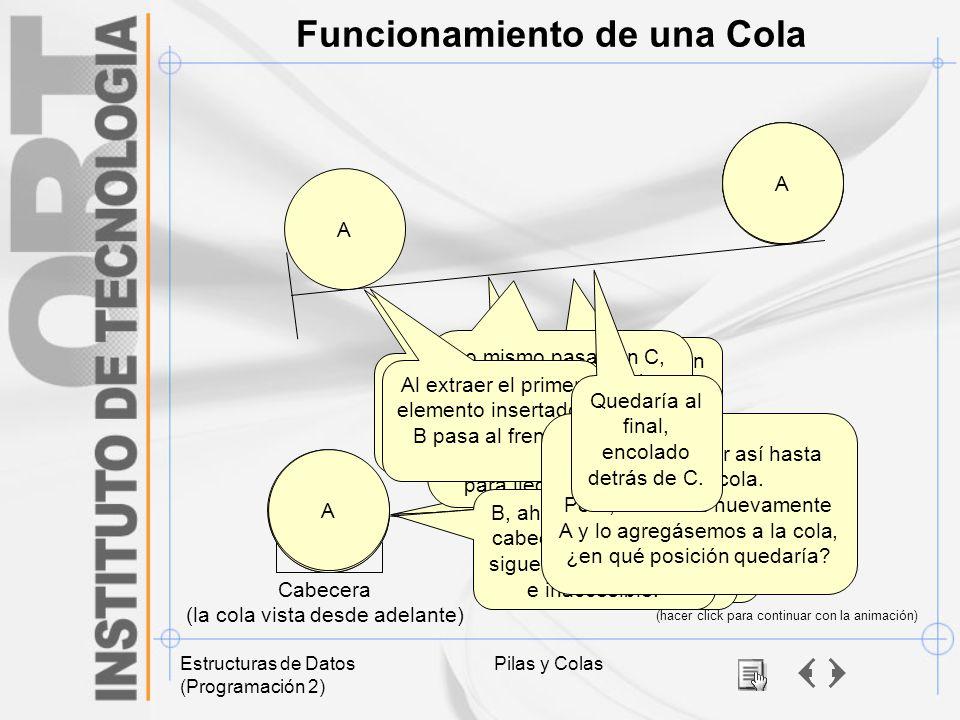 Funcionamiento de una Cola